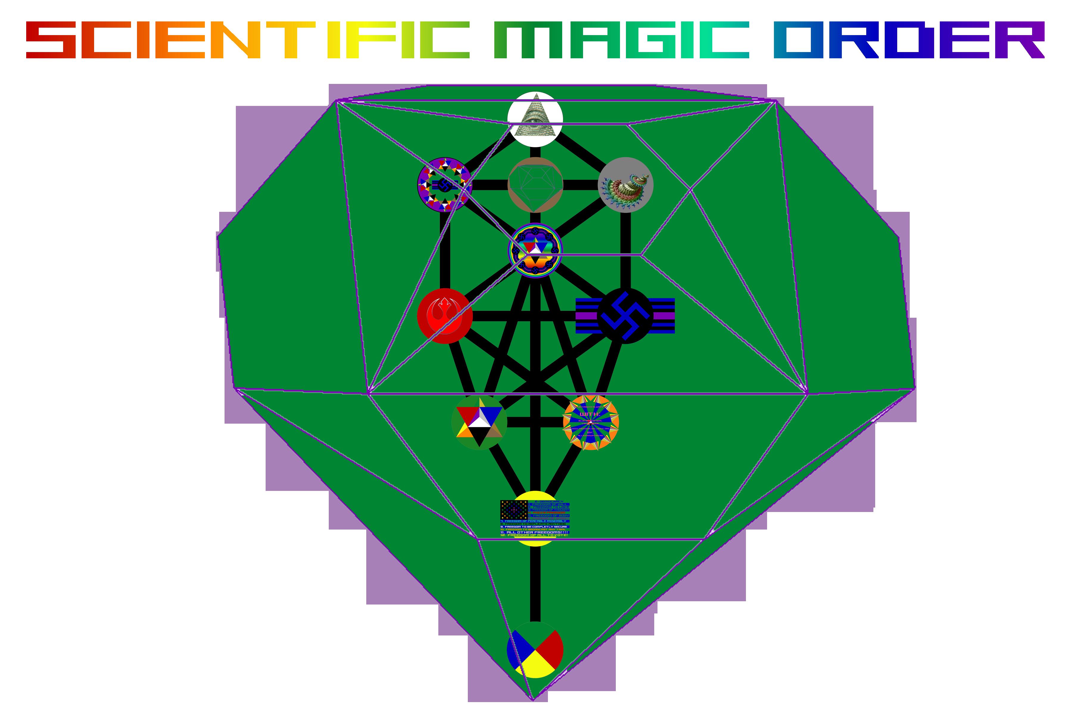 SciMag Order, Scientific Magic Order